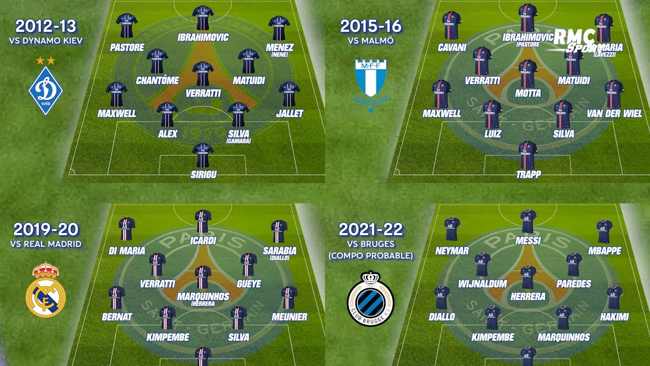 Ligue des champions : La compo du PSG pour son entrée en lice depuis 2012