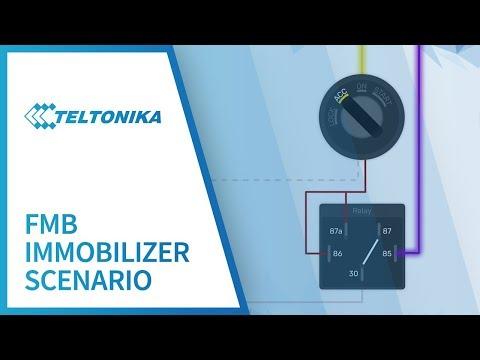 Teltonika Immobilizer Scenario