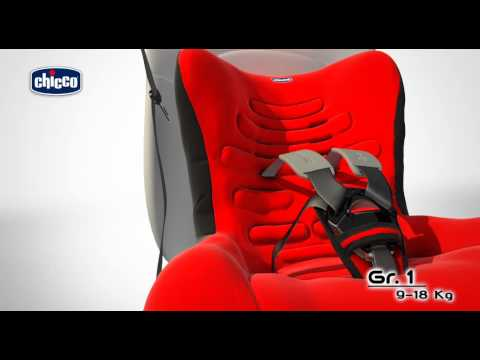 Alquiler silla de coche GRUPO 0/1