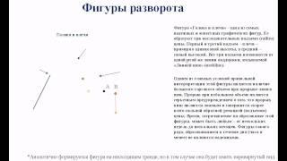 Технический анализ (Forex, товарный, фондовый рынок) Ч. 3