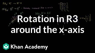 Rotation in R3 around the X-axis