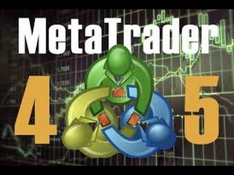 Trading erlernen