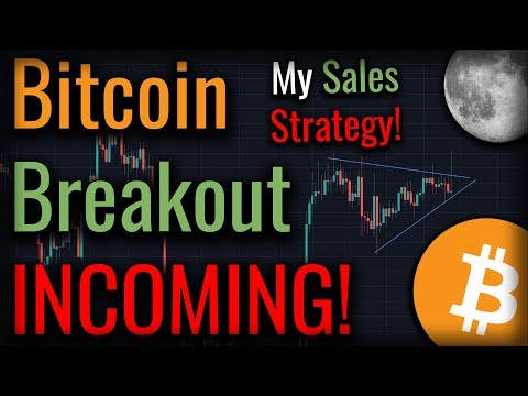 Bitcoin Rally BACK? My Bitcoin PROFIT TAKING Strategy For 2020 - When I'll Sell Bitcoin