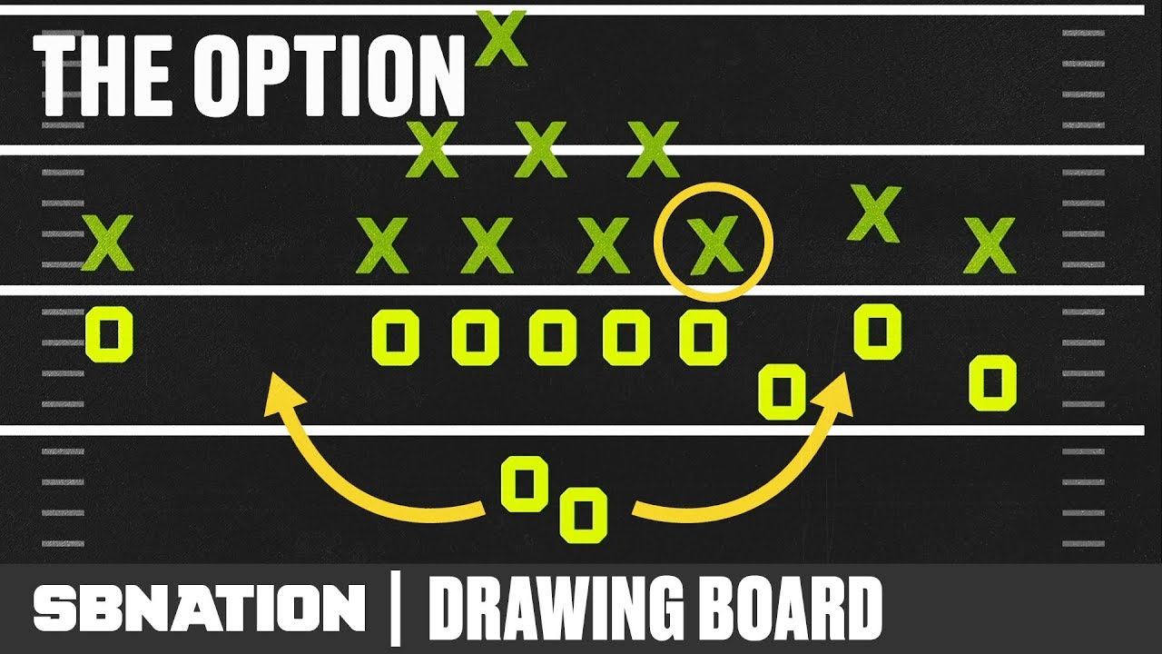How the option works, and why it's in more places than you might think thumbnail