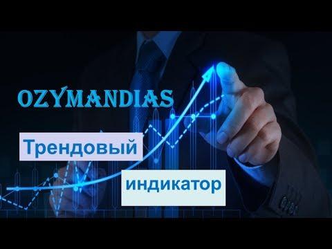 Основы технического анализа в трейдинге