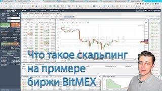 Что такое скальпинг на примере биржи BitMEX
