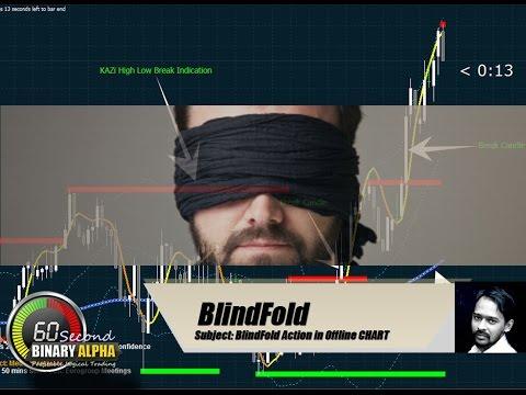 Trading binary options on autopilot