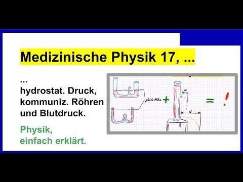 Hypertension Beschreibung von Schritt i