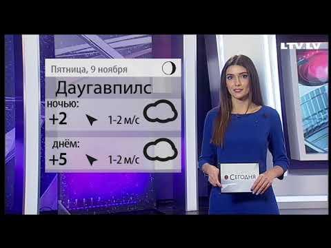 Прогноз погоды на 09.11