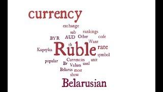 Belarusian Currency - Ruble