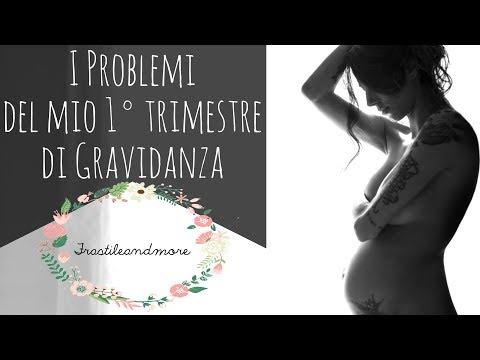 I nodi di gemorroidalny come trattare a gravidanza abbandonano