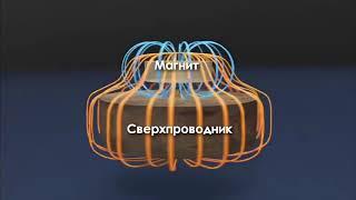 Что такое сверхпроводник  квантовая левитация?