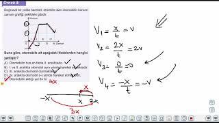 Eğitim Vadisi TYT Fizik 2.Föy Kuvvet ve Hareket 1 Konu Anlatım Videoları