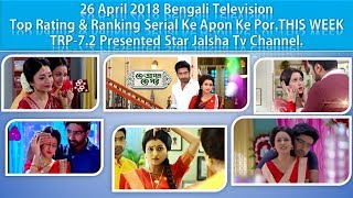 Top 10 Indian Bangla Tv Serials of January 2018 Highest Barc