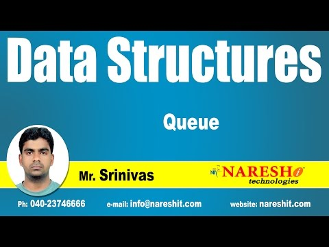 Queue | Data Structures Tutorial | Mr.Srinivas