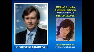 Dr  Grigorii Grabovoi - REJUVENATION - Most Popular Videos