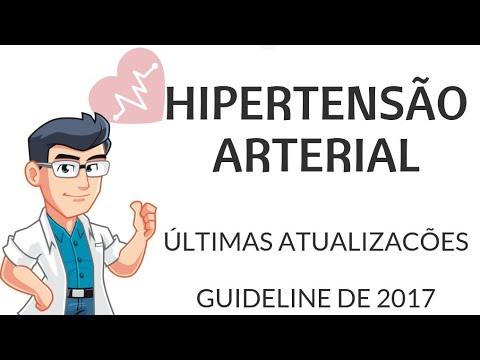 Consulta on-line para a hipertensão