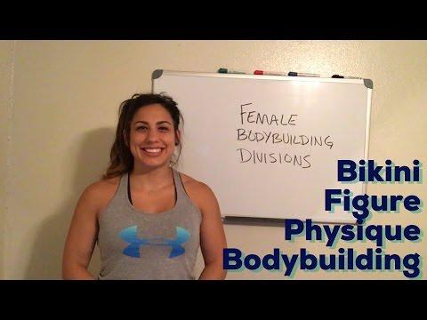 En ligne vidéo sur le bodybuilding
