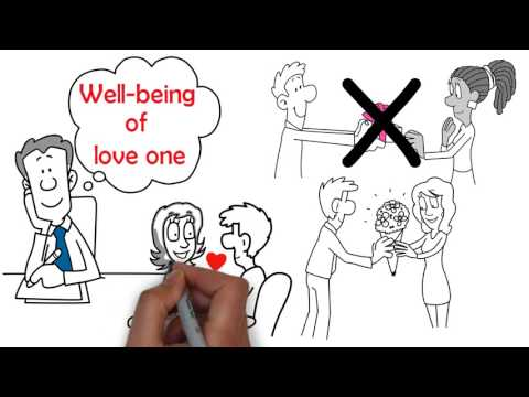 """""""THE 5 LOVE LANGUAGES"""" BOOK SUMMARY IN 1 MINUTE 