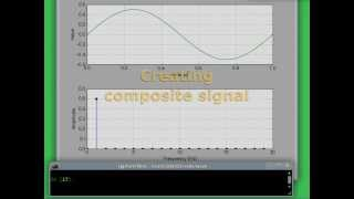 Demonstration for sigproc.py, signal processing module for Data Communications course (01204325). Course homepage: http://www.cpe.ku.ac.th/~cpj/204325