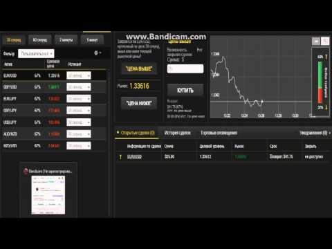 Стратегии для бинарных опционах индикатор rsi