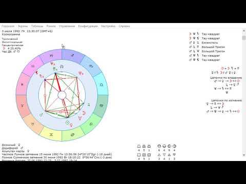 Как в астрологии обозначается знаки зодиака