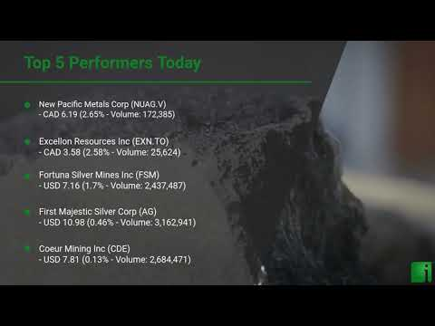 InvestorChannel's Silver Watchlist Update for Friday, Octo ... Thumbnail