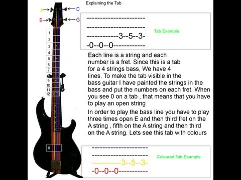Free Bass Lesson for Absolute Beginners #01 Explaining the Tablature