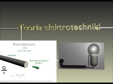 Taryfy dla energii elektrycznej dla mieszkańców