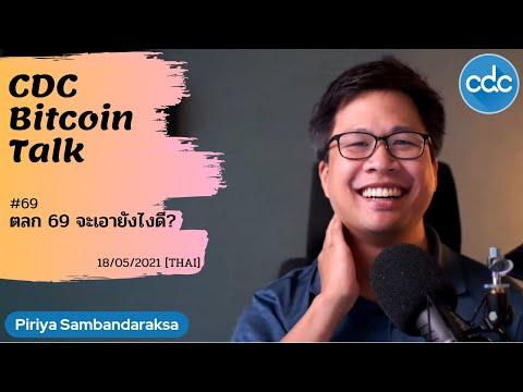 Când a făcut bitcoin pe piața de valori