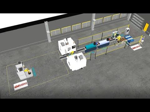 [ 客製化產線模擬規劃 ] 金屬加減法產線自動化整合