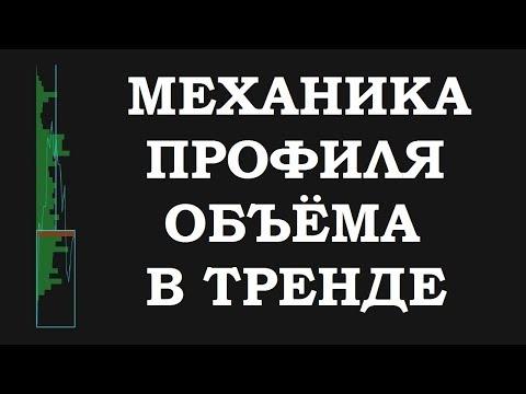 Новости на бтрже форекс индесы