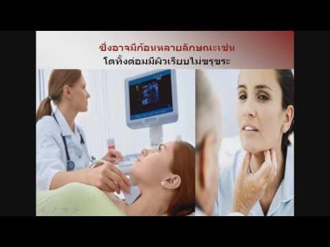 โรคสะเก็ดเงิน Fufaev องค์ประกอบโลชั่น