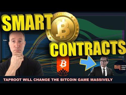 Dienos bitcoin prekyba