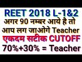 Reet 2018 Cut off | Reet Level 2 Cut off | Reet level 1 cut off 2018 | Reet Result 2018