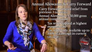 Killik & Co: End of Tax Year Planning explained