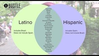 What's the difference between Hispanic, Latino, and Spanish?