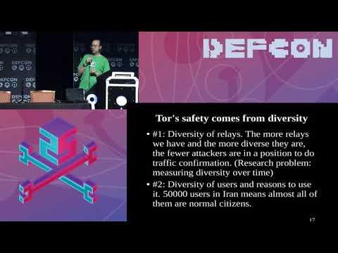 Invisible Irc Project/proxy все видео по тэгу на igrovoetv online
