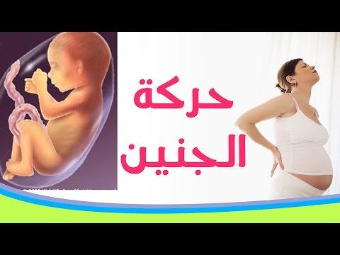 Fetus activity in uterus
