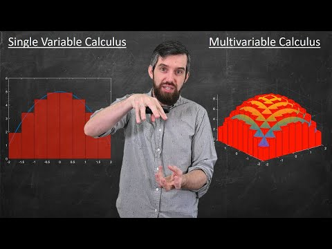 What are the big ideas of Multivariable Calculus??   Full Course Intro