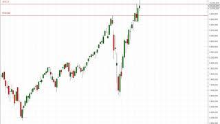 Wall Street – Die Bullen lassen nicht locker