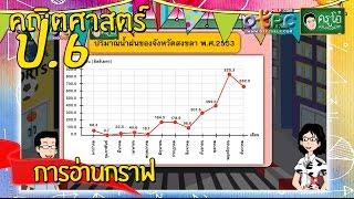 สื่อการเรียนการสอน การอ่านกราฟ ป.6 คณิตศาสตร์
