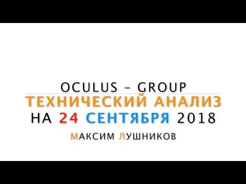 Технический обзор рынка Форекс на 24.09.2018 от Максима Лушникова