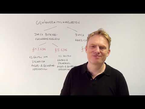 Was bedeutet es, mit binären optionen geld zu verdienen?