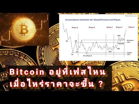 Marjă trading bitcoin gdax