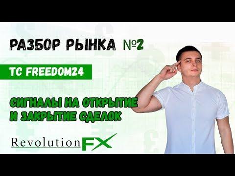Индикатор forex2day ru