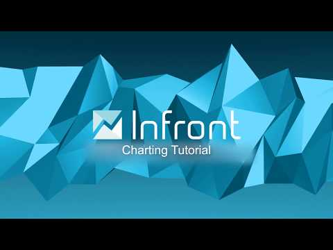 Video: Using the Charting Tool in the Infront Professional Terminal