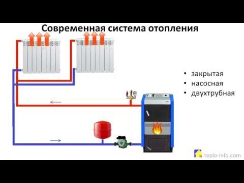 Современная система отопления - принципиальная схема