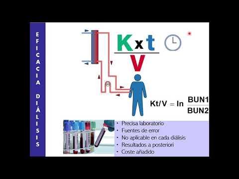 Biosensores (Primera parte)
