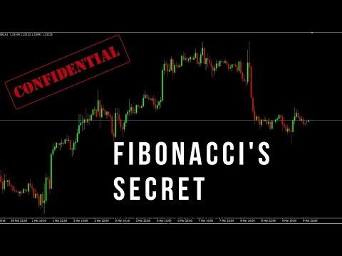 Best binary option broker 2020